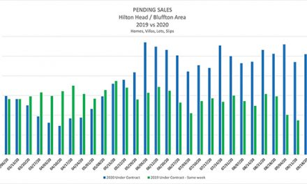 Recent real estate activity reminder of musical chairs game
